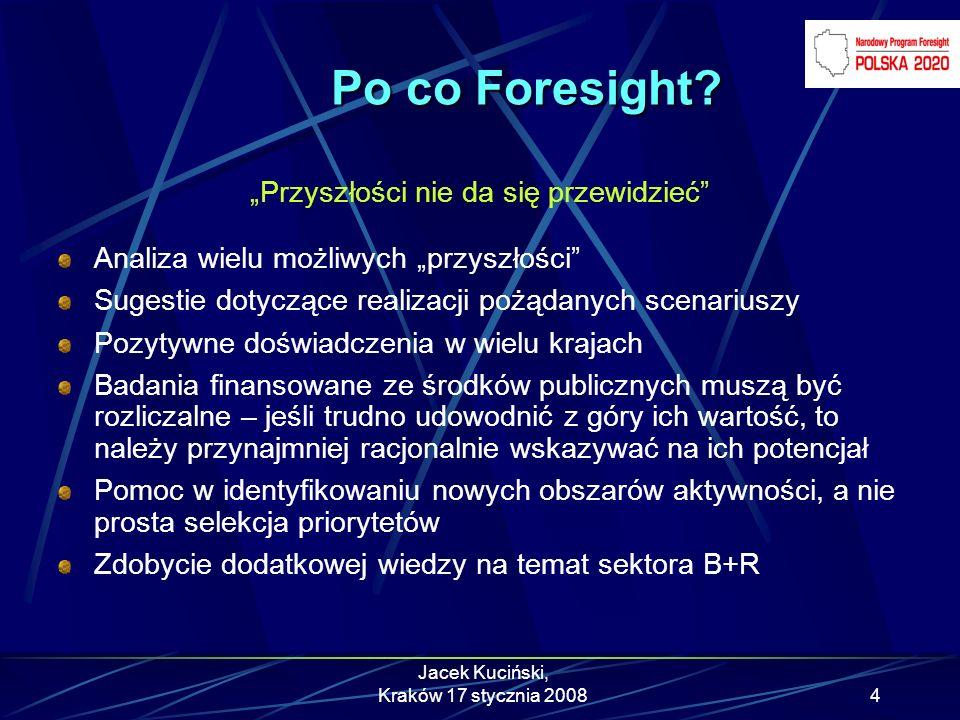 """Po co Foresight """"Przyszłości nie da się przewidzieć"""