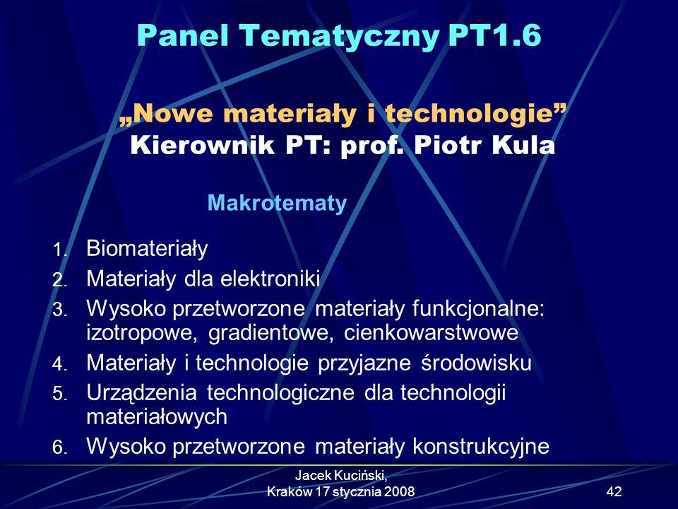 """Panel Tematyczny PT1.6 """"Nowe materiały i technologie Kierownik PT: prof. Piotr Kula. Makrotematy."""