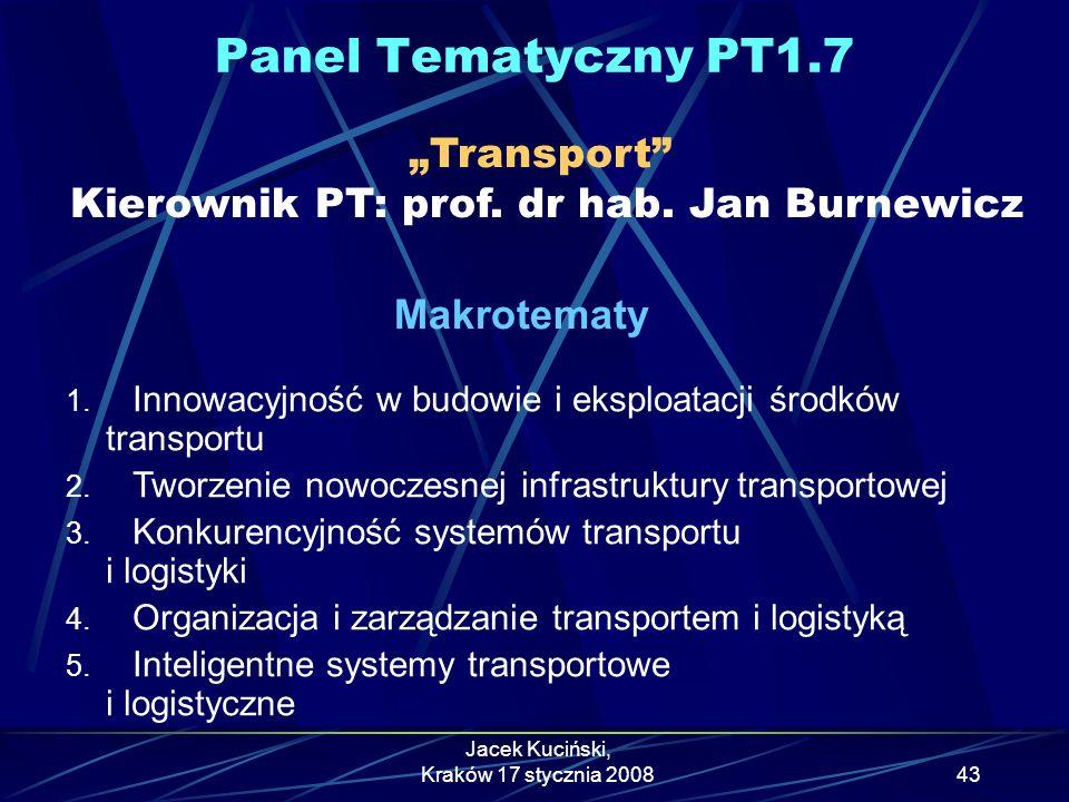 """Panel Tematyczny PT1.7 """"Transport Kierownik PT: prof. dr hab. Jan Burnewicz. Makrotematy."""