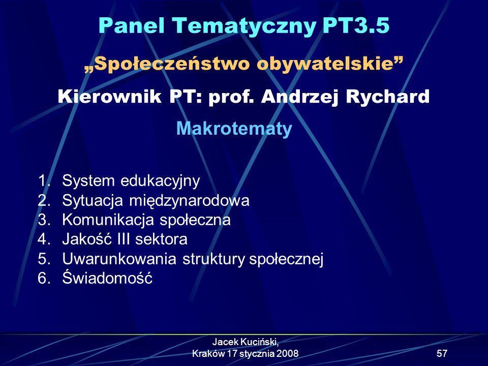 """Panel Tematyczny PT3.5 """"Społeczeństwo obywatelskie Kierownik PT: prof. Andrzej Rychard. Makrotematy."""