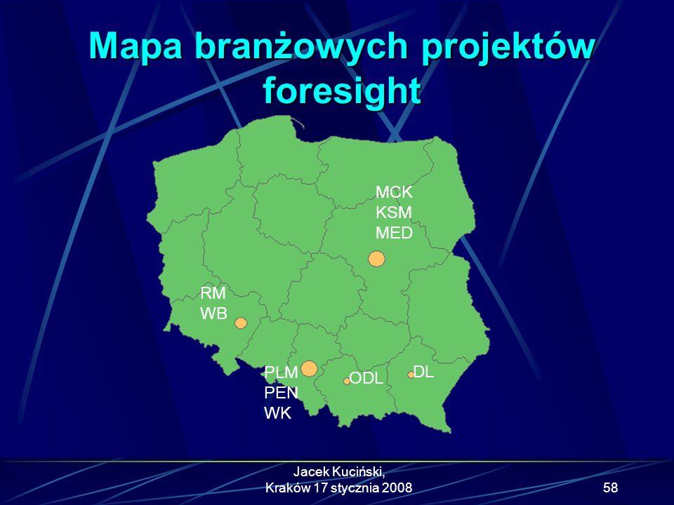 Mapa branżowych projektów foresight