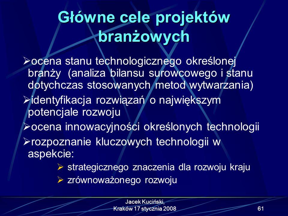 Główne cele projektów branżowych