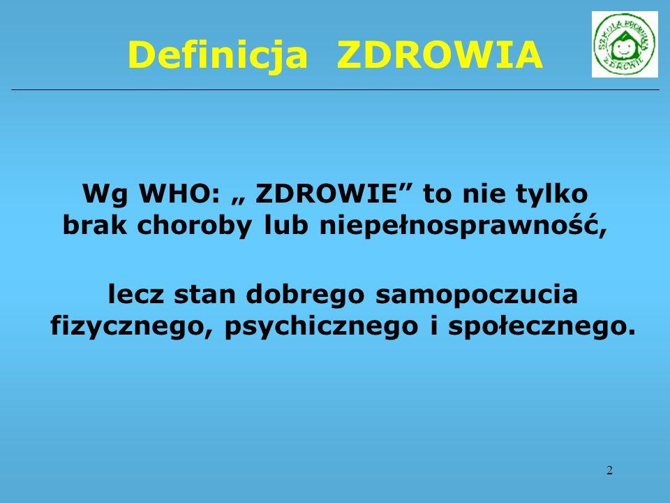 """Definicja ZDROWIA Wg WHO: """" ZDROWIE to nie tylko brak choroby lub niepełnosprawność,"""