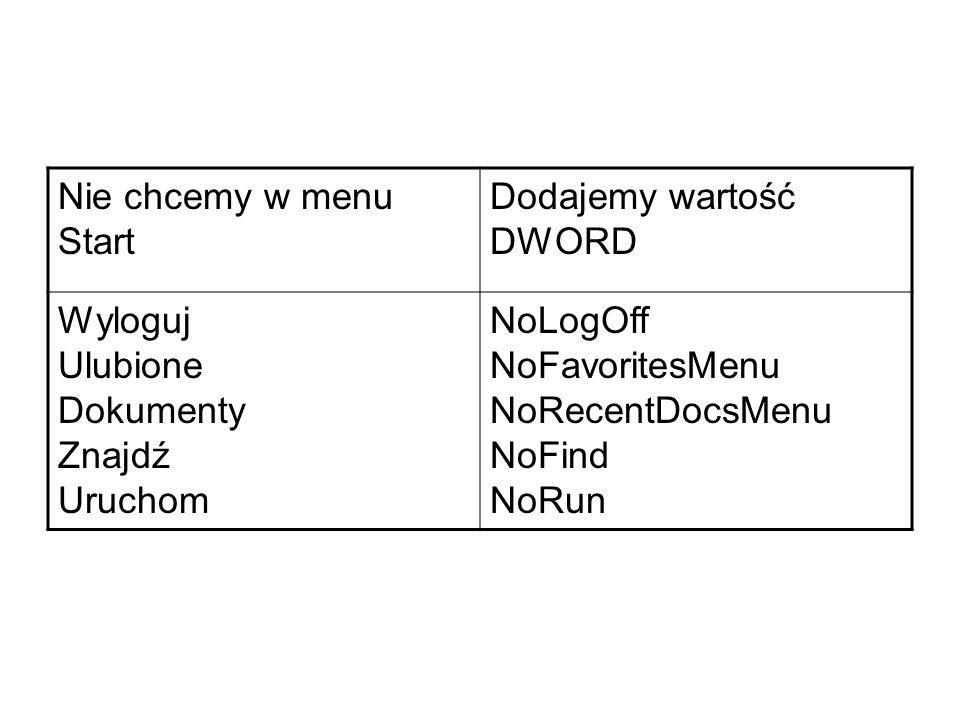 Nie chcemy w menu StartDodajemy wartość DWORD.Wyloguj Ulubione Dokumenty Znajdź Uruchom.