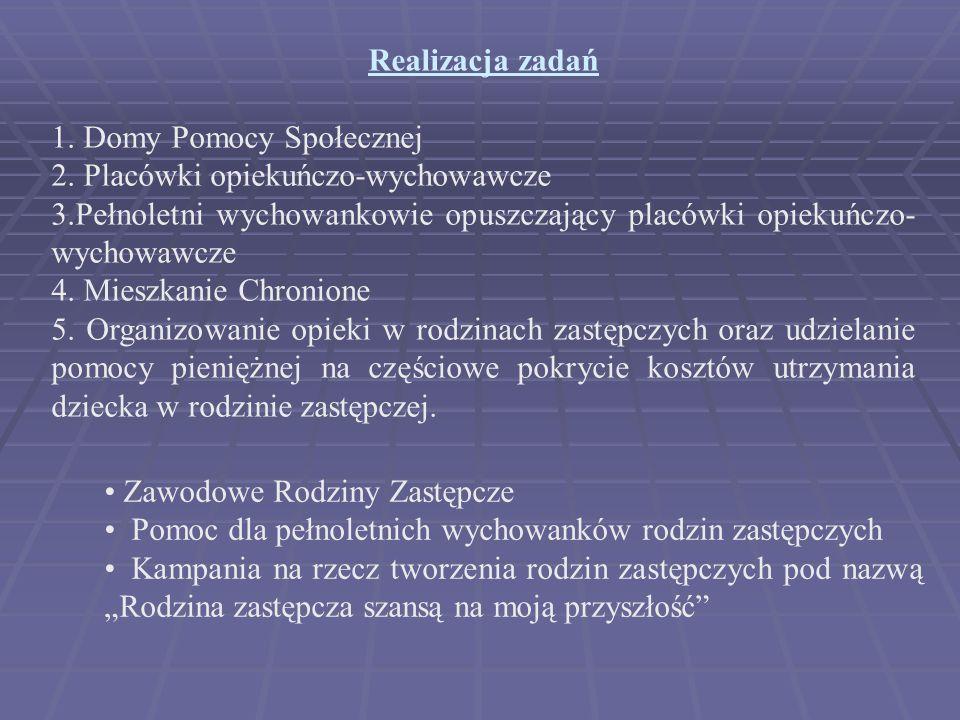 Realizacja zadań 1. Domy Pomocy Społecznej. 2. Placówki opiekuńczo-wychowawcze.