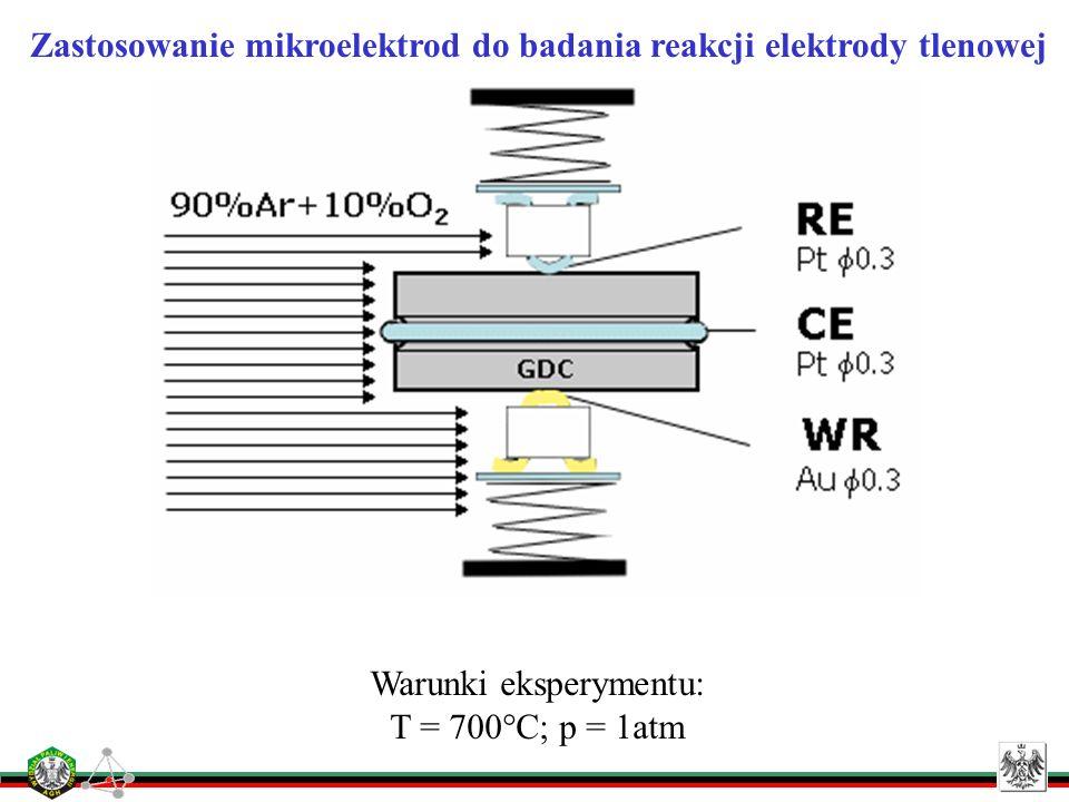Zastosowanie mikroelektrod do badania reakcji elektrody tlenowej