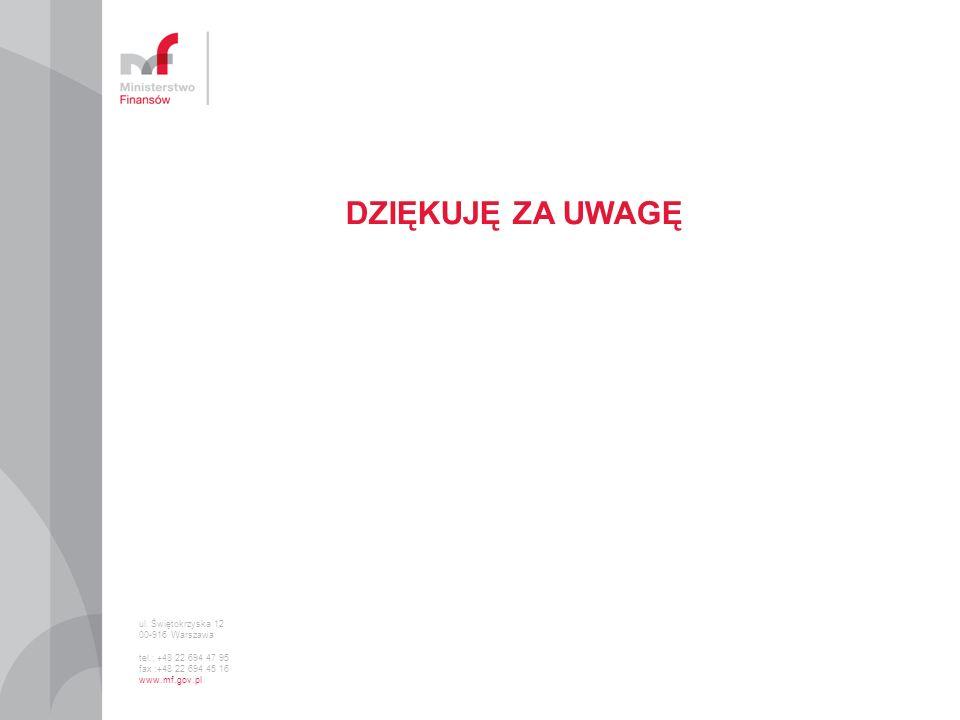 DZIĘKUJĘ ZA UWAGĘ ul. Świętokrzyska 12 00-916 Warszawa