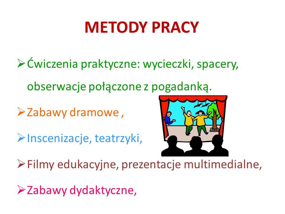 METODY PRACY Ćwiczenia praktyczne: wycieczki, spacery, obserwacje połączone z pogadanką. Zabawy dramowe ,