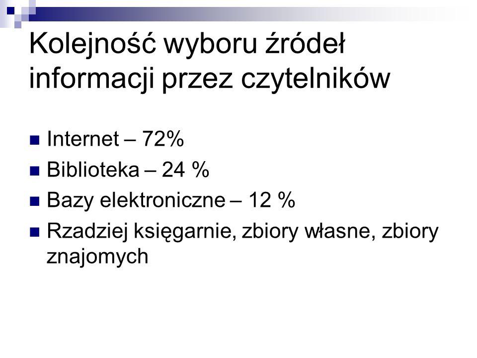 Kolejność wyboru źródeł informacji przez czytelników