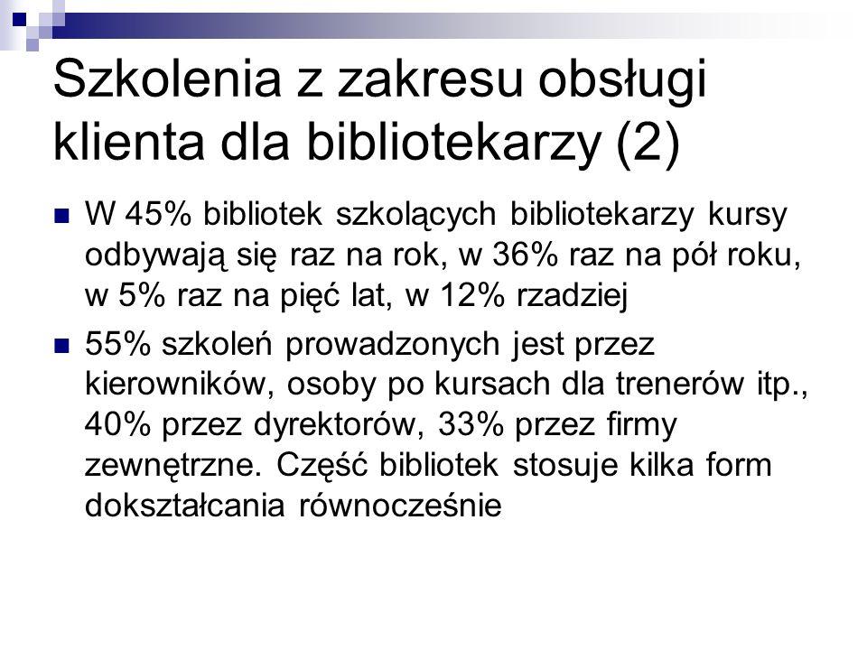 Szkolenia z zakresu obsługi klienta dla bibliotekarzy (2)