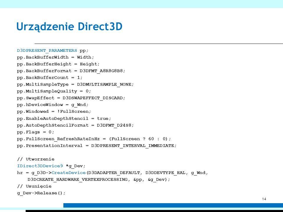Urządzenie Direct3D
