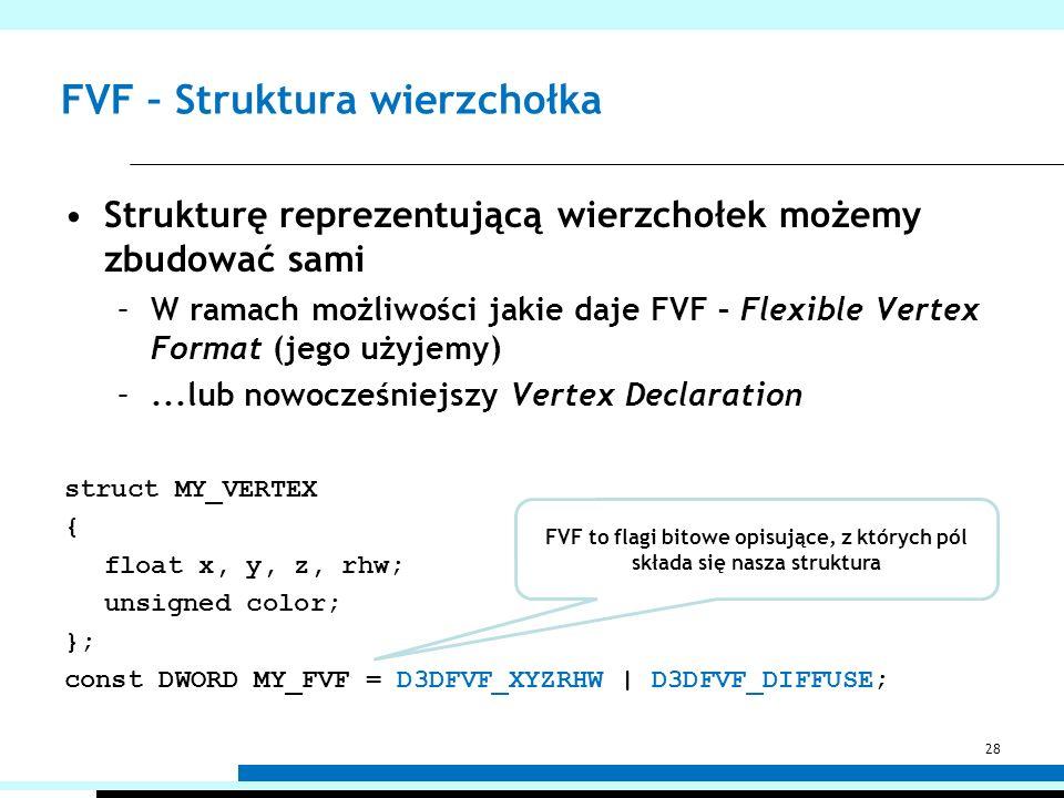 FVF – Struktura wierzchołka