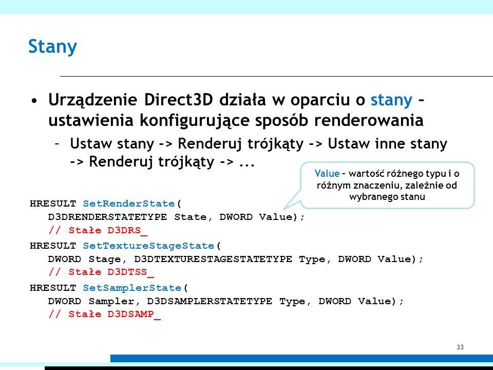 StanyUrządzenie Direct3D działa w oparciu o stany – ustawienia konfigurujące sposób renderowania.
