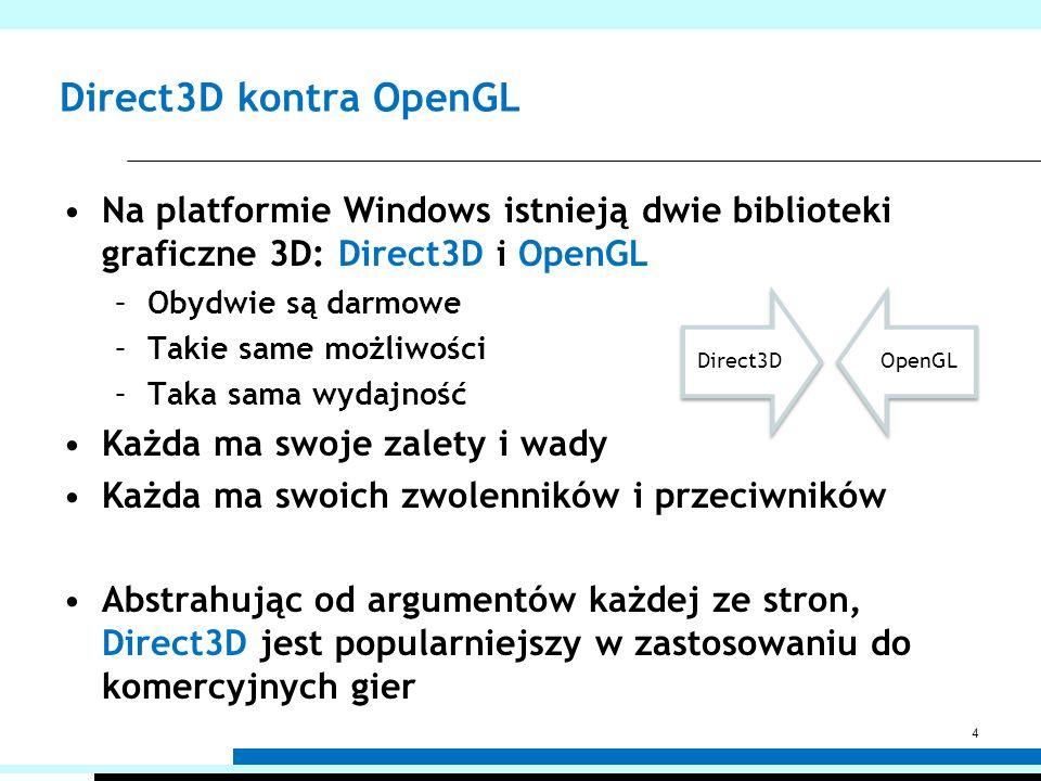 Direct3D kontra OpenGLNa platformie Windows istnieją dwie biblioteki graficzne 3D: Direct3D i OpenGL.