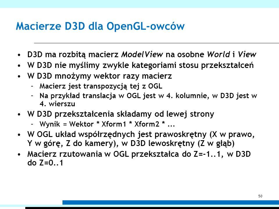 Macierze D3D dla OpenGL-owców