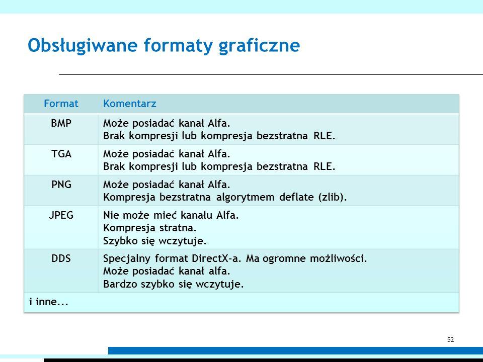 Obsługiwane formaty graficzne