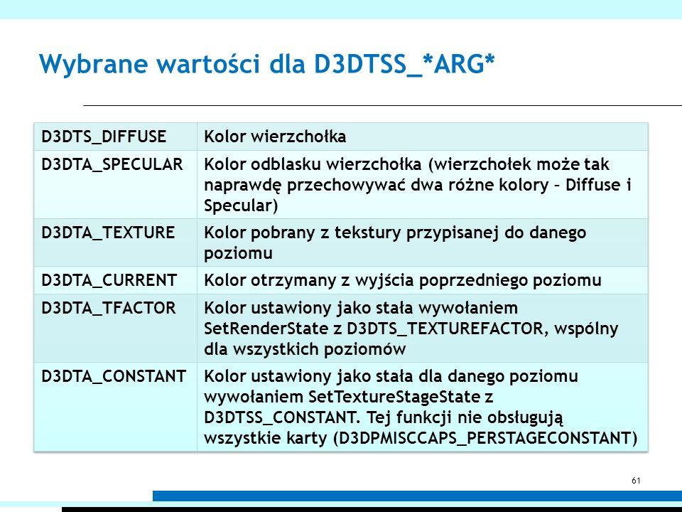 Wybrane wartości dla D3DTSS_*ARG*