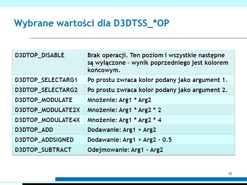 Wybrane wartości dla D3DTSS_*OP