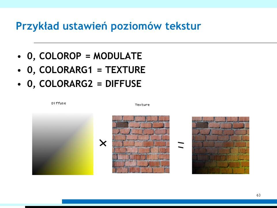 Przykład ustawień poziomów tekstur