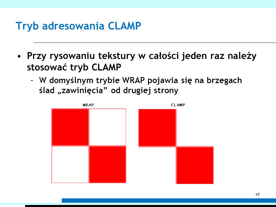 Tryb adresowania CLAMP