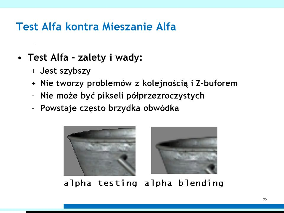 Test Alfa kontra Mieszanie Alfa