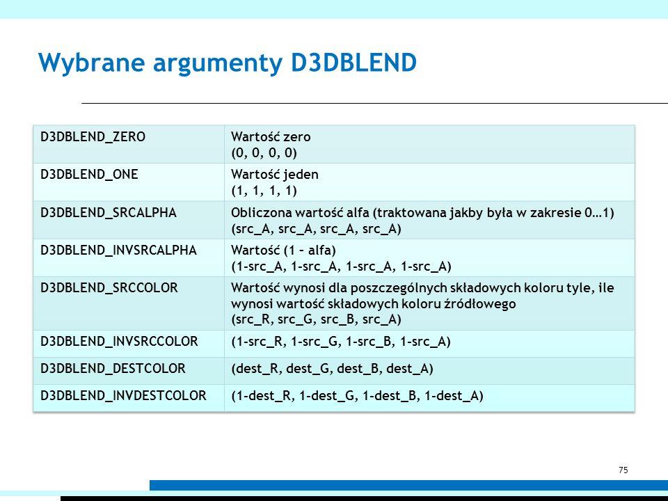 Wybrane argumenty D3DBLEND