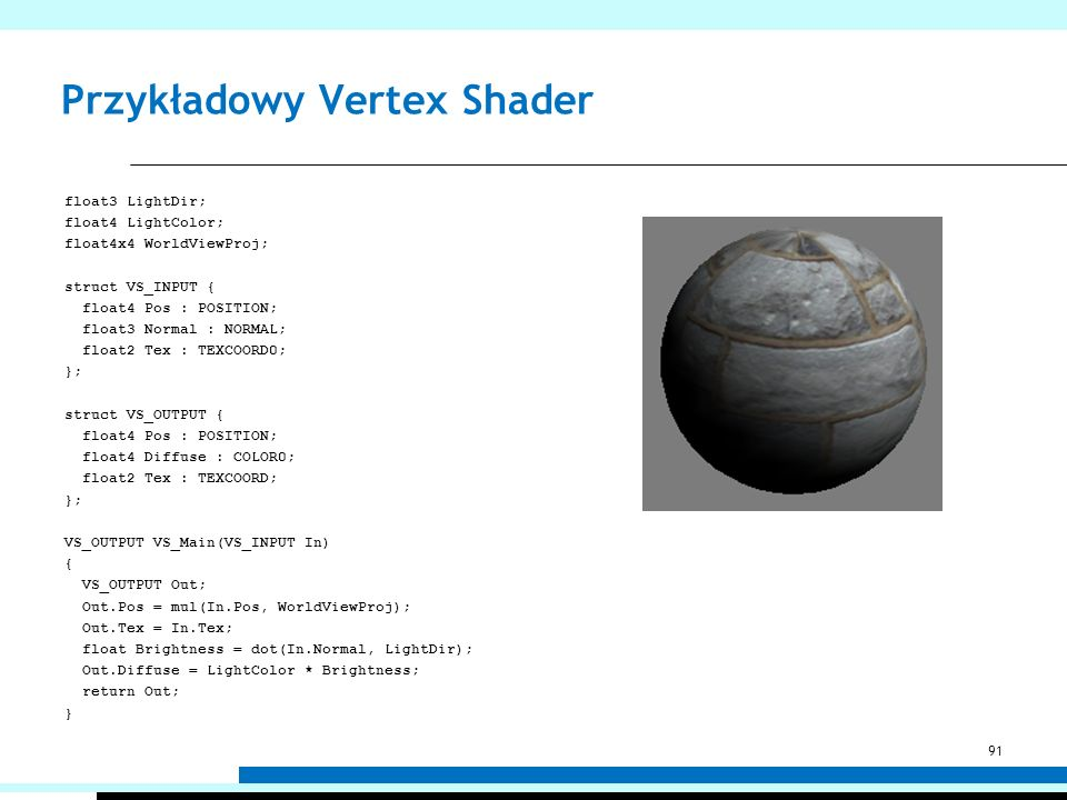 Przykładowy Vertex Shader