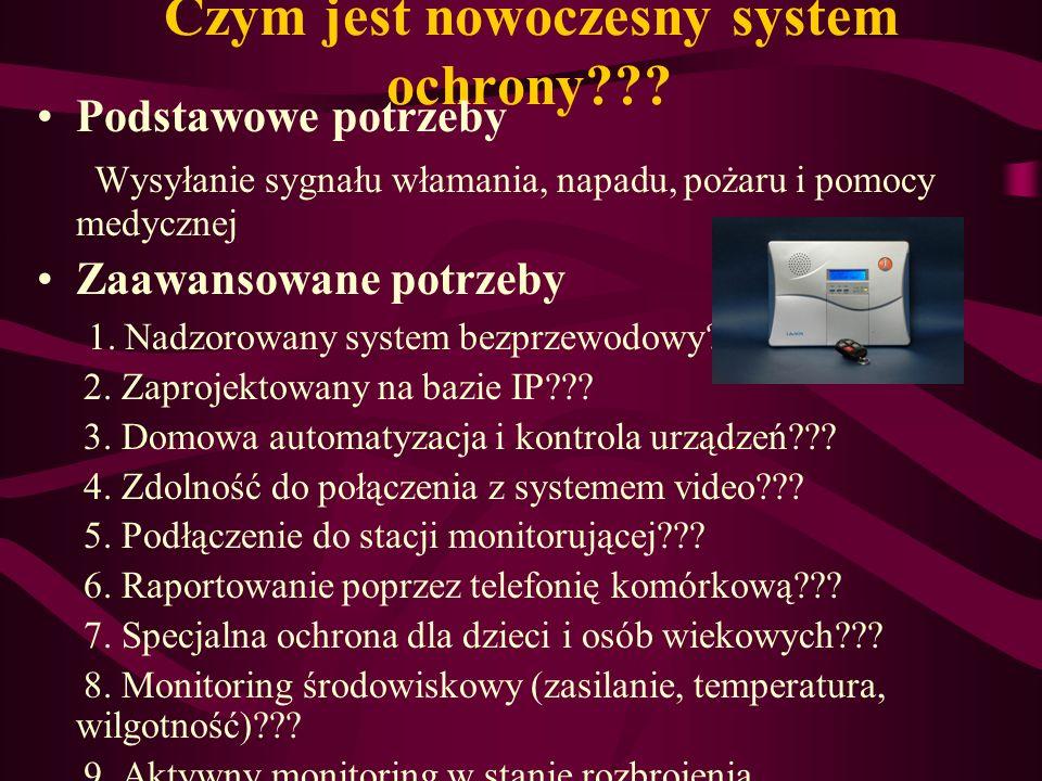 Czym jest nowoczesny system ochrony