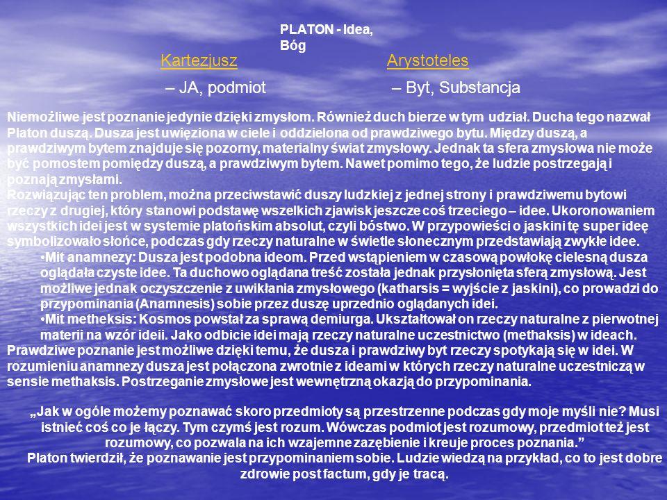 Trójkąt platoński Kartezjusz – JA, podmiot Arystoteles