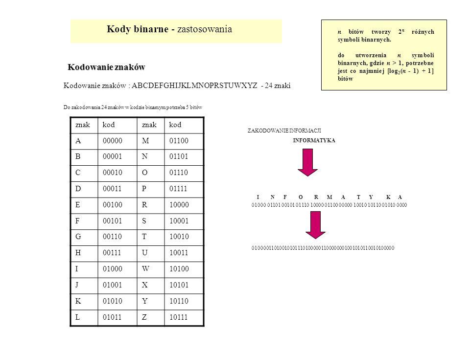 Kody binarne - zastosowania