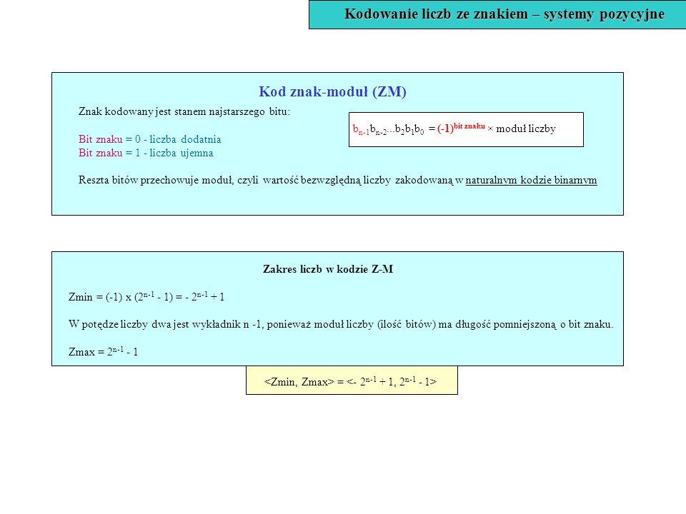 bn-1bn-2...b2b1b0 = (-1)bit znaku × moduł liczby