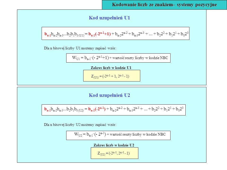 Kodowanie liczb ze znakiem– systemy pozycyjne