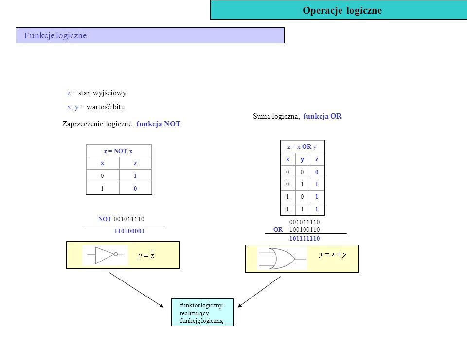Operacje logiczne Funkcje logiczne z – stan wyjściowy