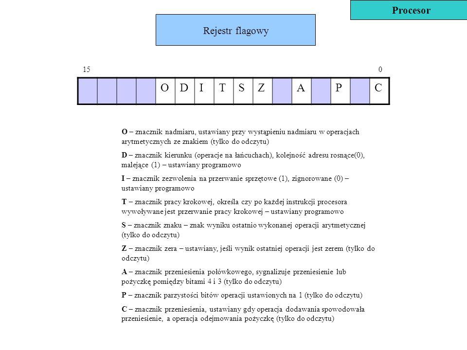 O D I T S Z A P C Procesor Rejestr flagowy 15 0