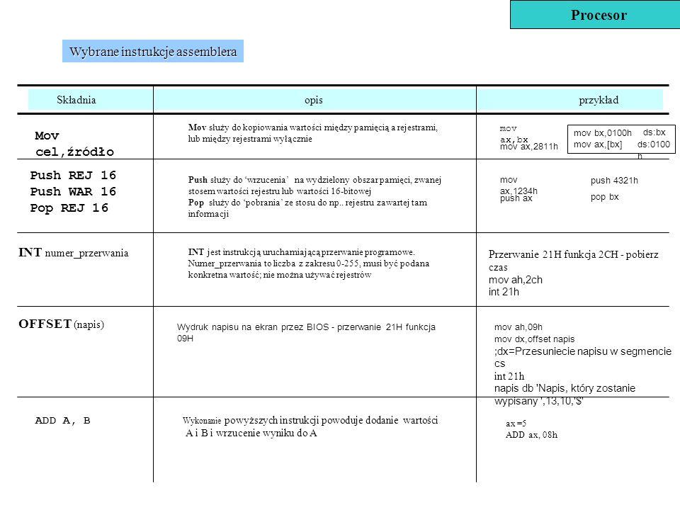 Procesor Wybrane instrukcje assemblera Mov cel,źródło