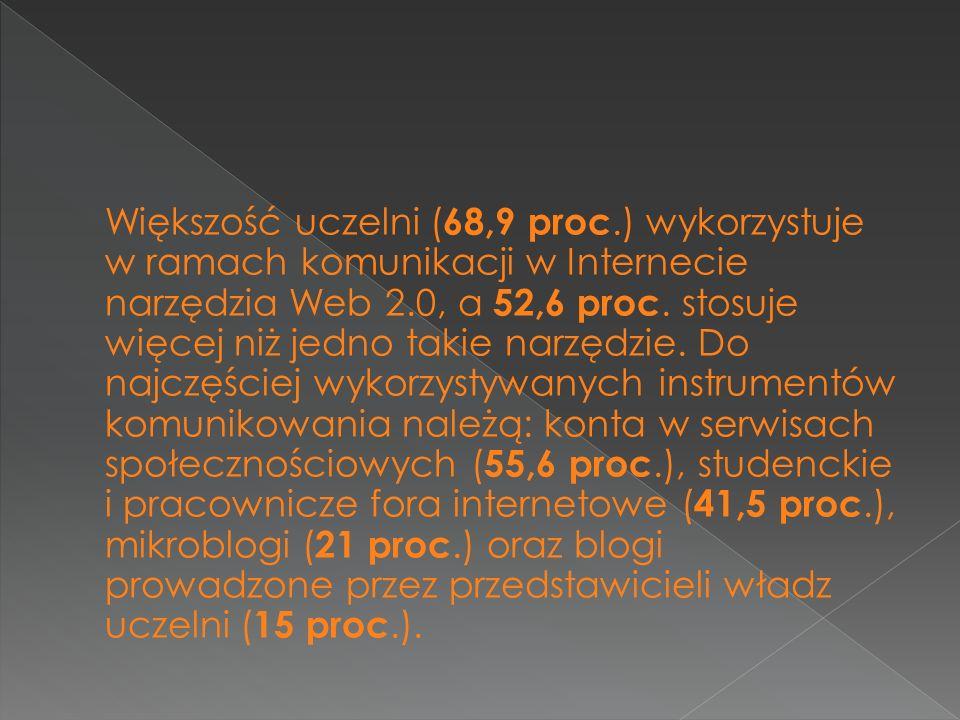 Większość uczelni (68,9 proc