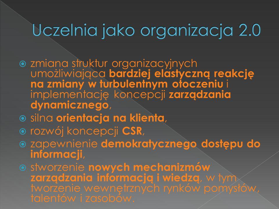 Uczelnia jako organizacja 2.0