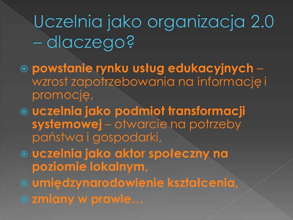 Uczelnia jako organizacja 2.0 – dlaczego
