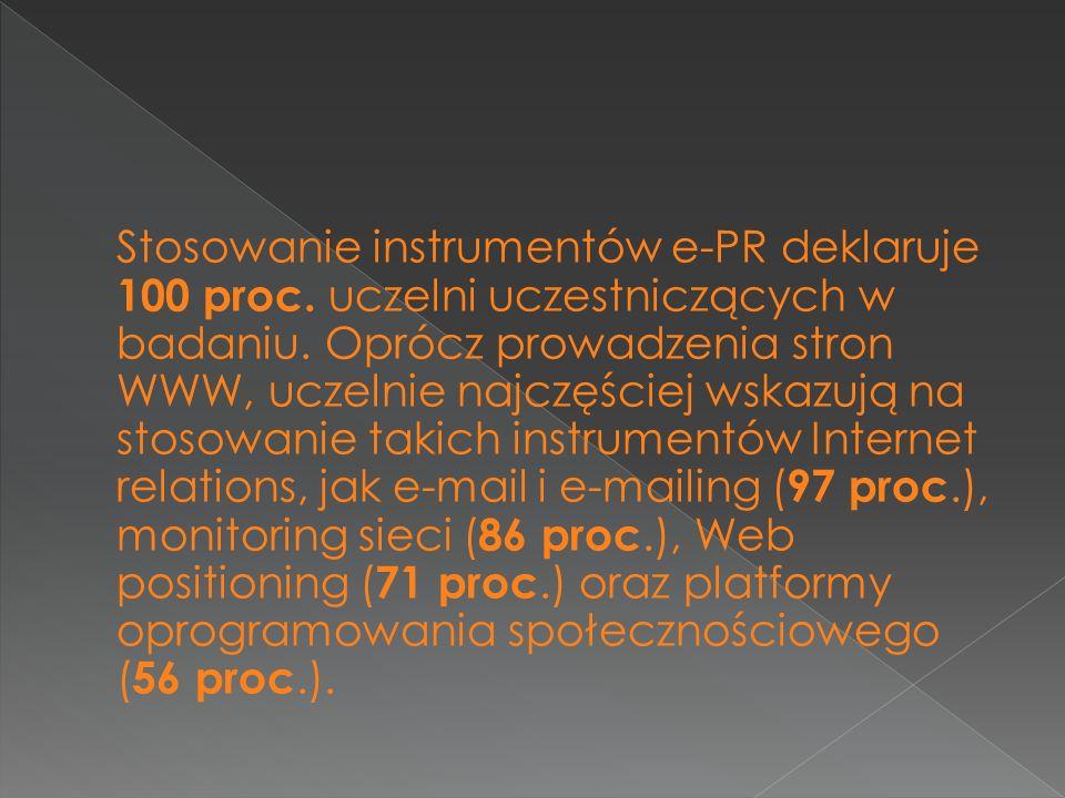 Stosowanie instrumentów e-PR deklaruje 100 proc