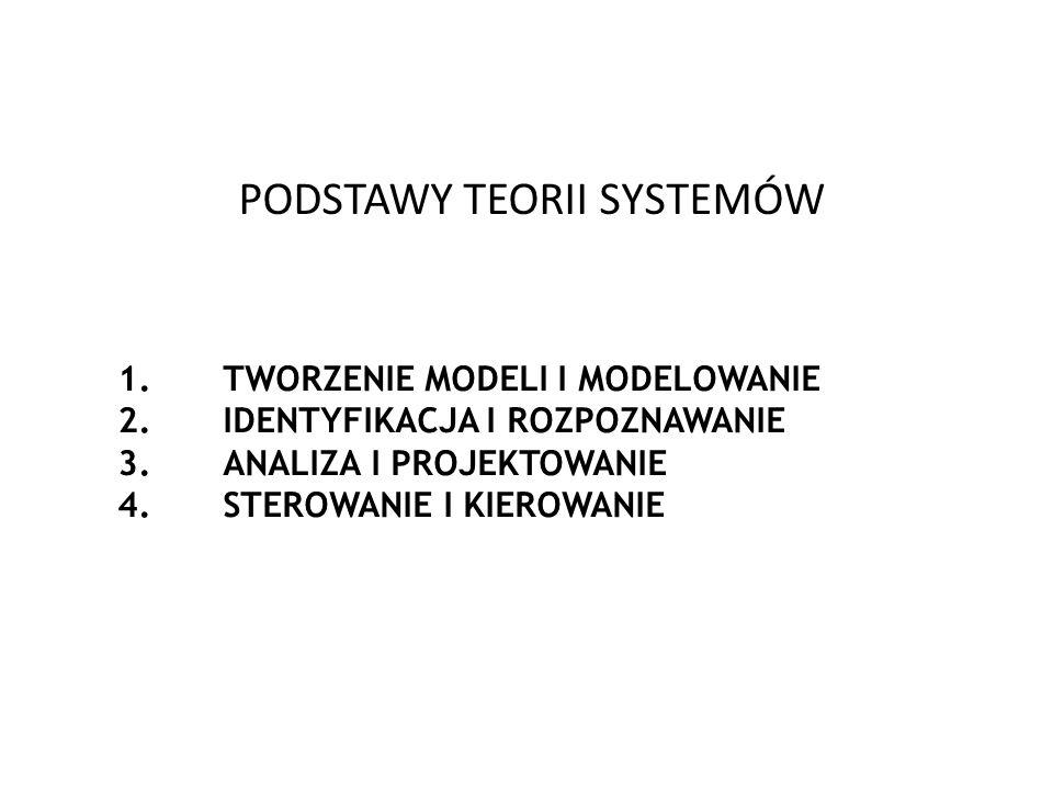 PODSTAWY TEORII SYSTEMÓW