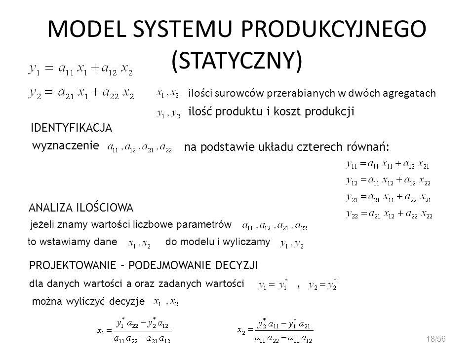 MODEL SYSTEMU PRODUKCYJNEGO (STATYCZNY)