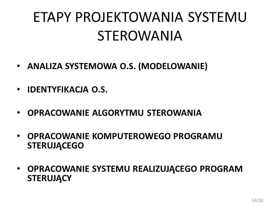 ETAPY PROJEKTOWANIA SYSTEMU STEROWANIA