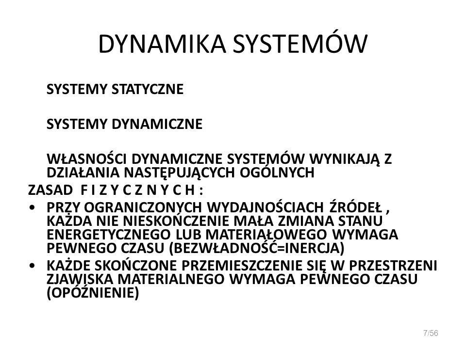 DYNAMIKA SYSTEMÓW SYSTEMY STATYCZNE SYSTEMY DYNAMICZNE