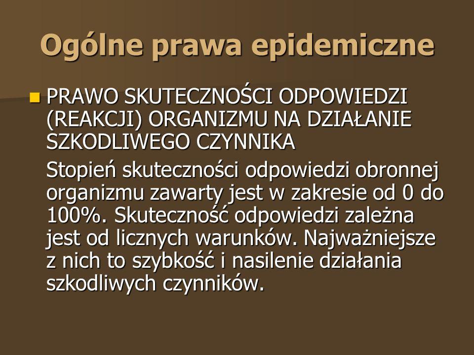 Ogólne prawa epidemiczne