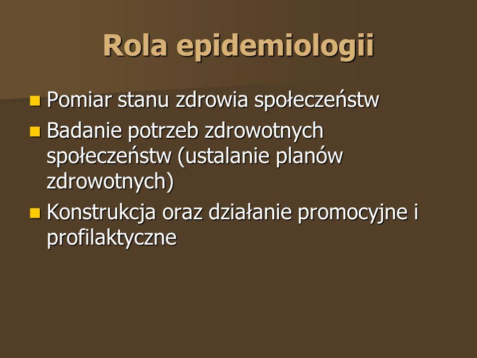 Rola epidemiologii Pomiar stanu zdrowia społeczeństw