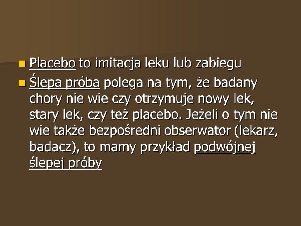 Placebo to imitacja leku lub zabiegu