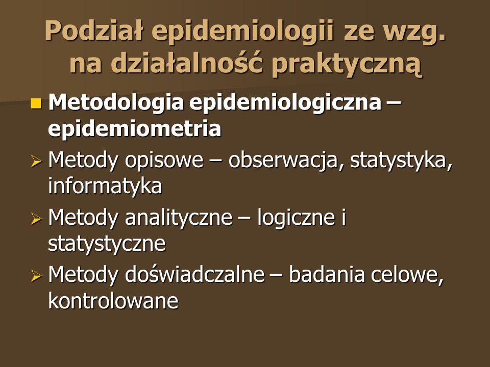 Podział epidemiologii ze wzg. na działalność praktyczną