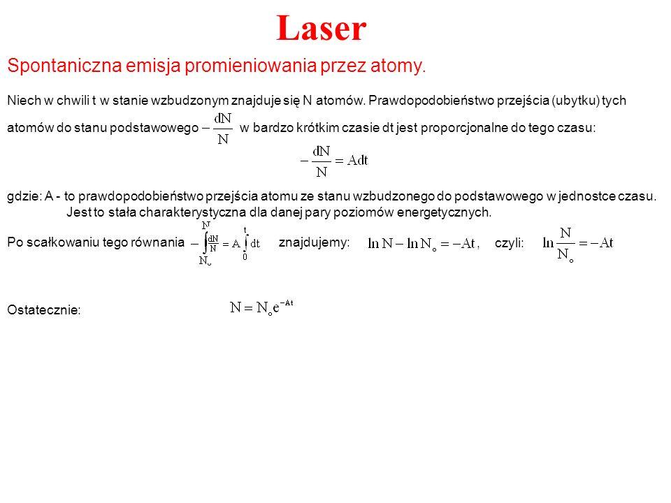 Laser Spontaniczna emisja promieniowania przez atomy.