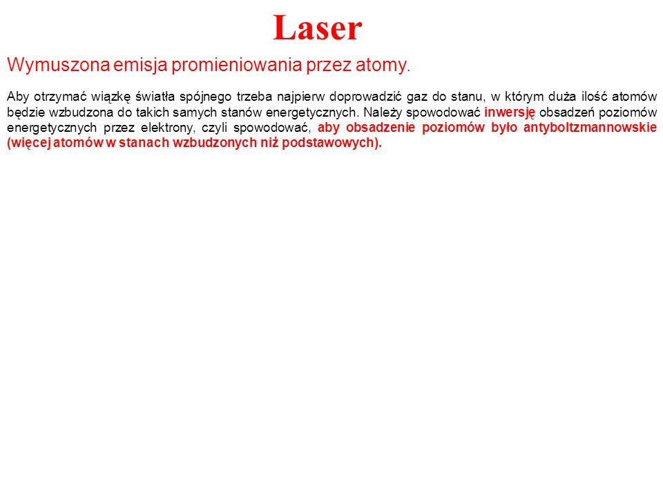 Laser Wymuszona emisja promieniowania przez atomy.