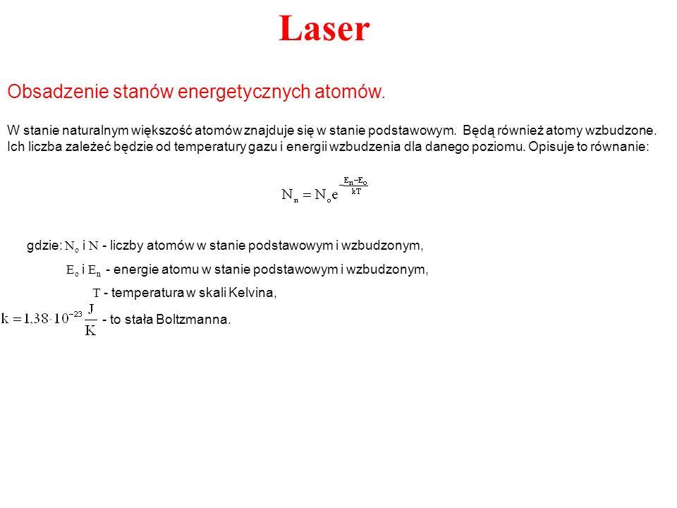 Laser Obsadzenie stanów energetycznych atomów.